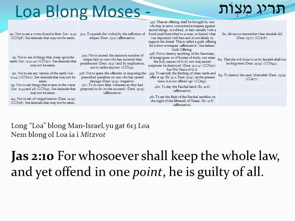 Loa Blong Moses - 150. Not to eat a worm found in fruit (Lev. 11:41) (CCN98). See Animals that may not be eaten.