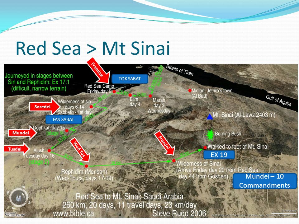 Red Sea > Mt Sinai EX 19 Mundei – 10 Commandments Fraedae TOK SABAT