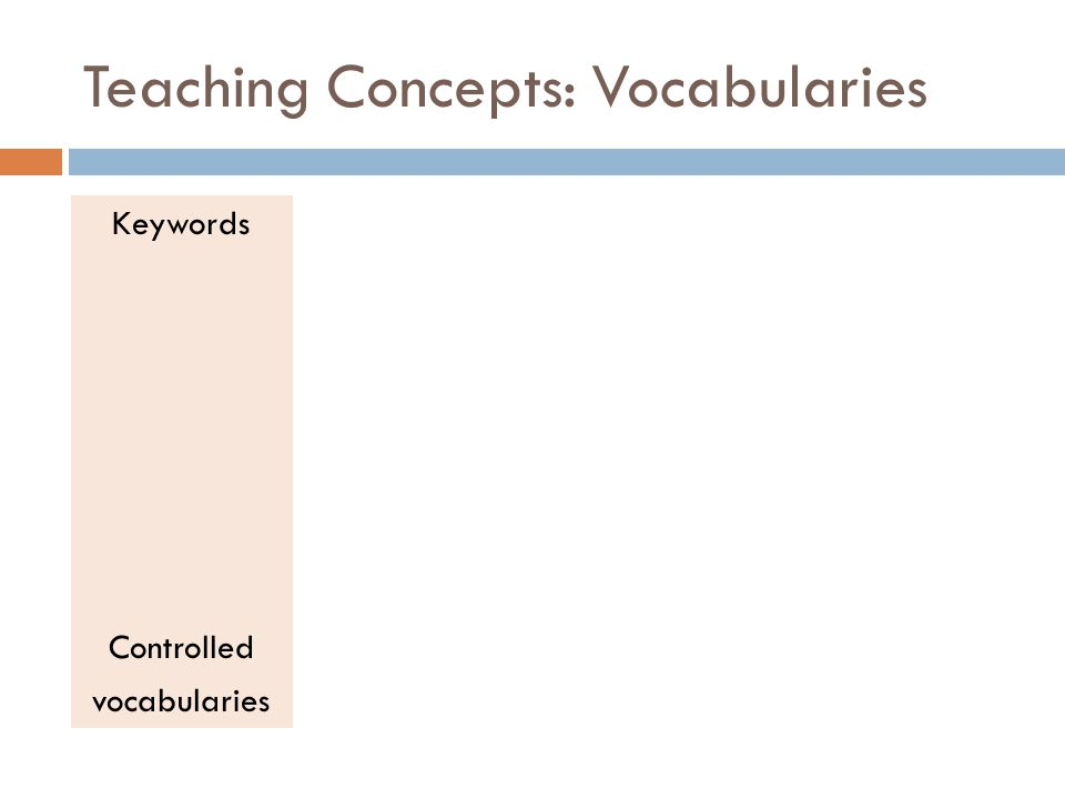 Teaching Concepts: Vocabularies