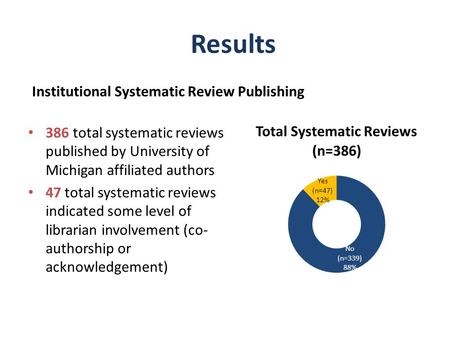 Results Institutional Systematic Review Publishing