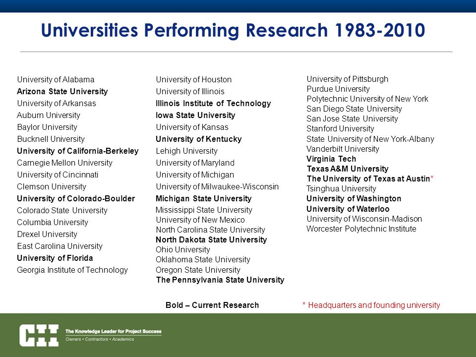 Universities Performing Research 1983-2010