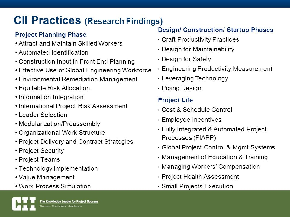 CII Practices (Research Findings)