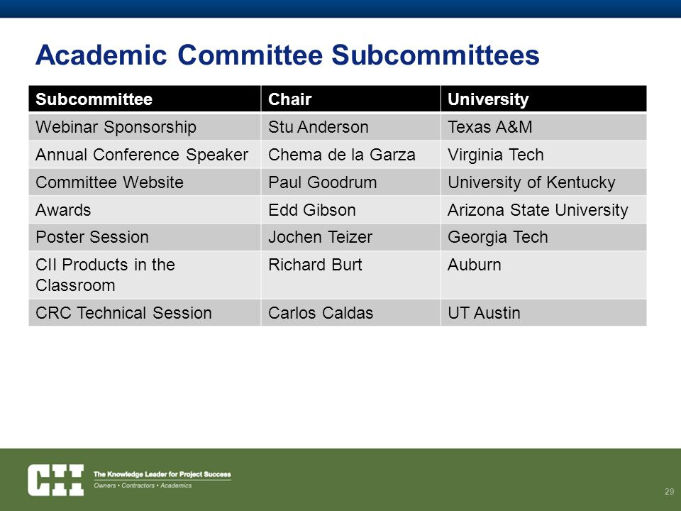 Academic Committee Subcommittees
