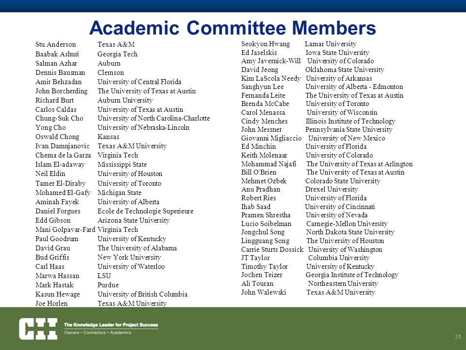 Academic Committee Members