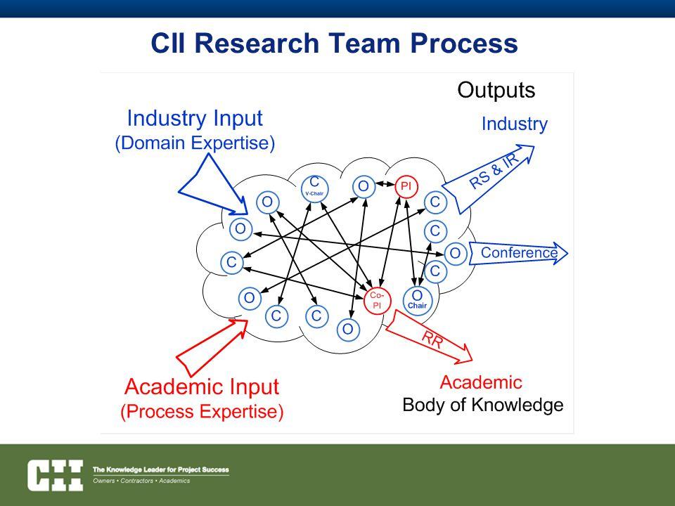 CII Research Team Process