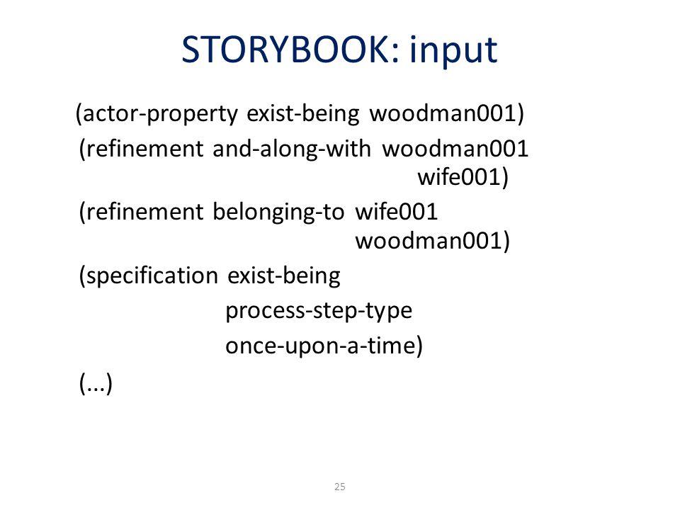 STORYBOOK: input