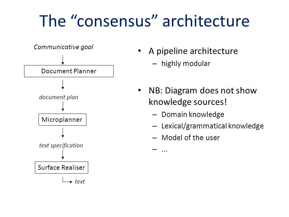 The consensus architecture