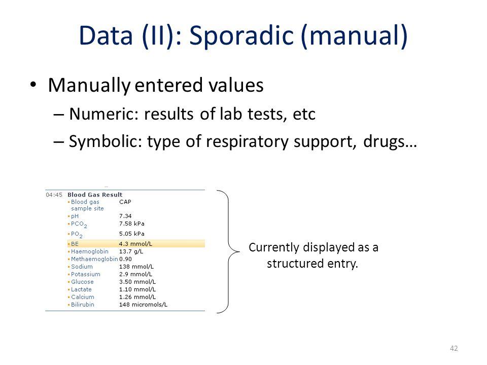 Data (II): Sporadic (manual)