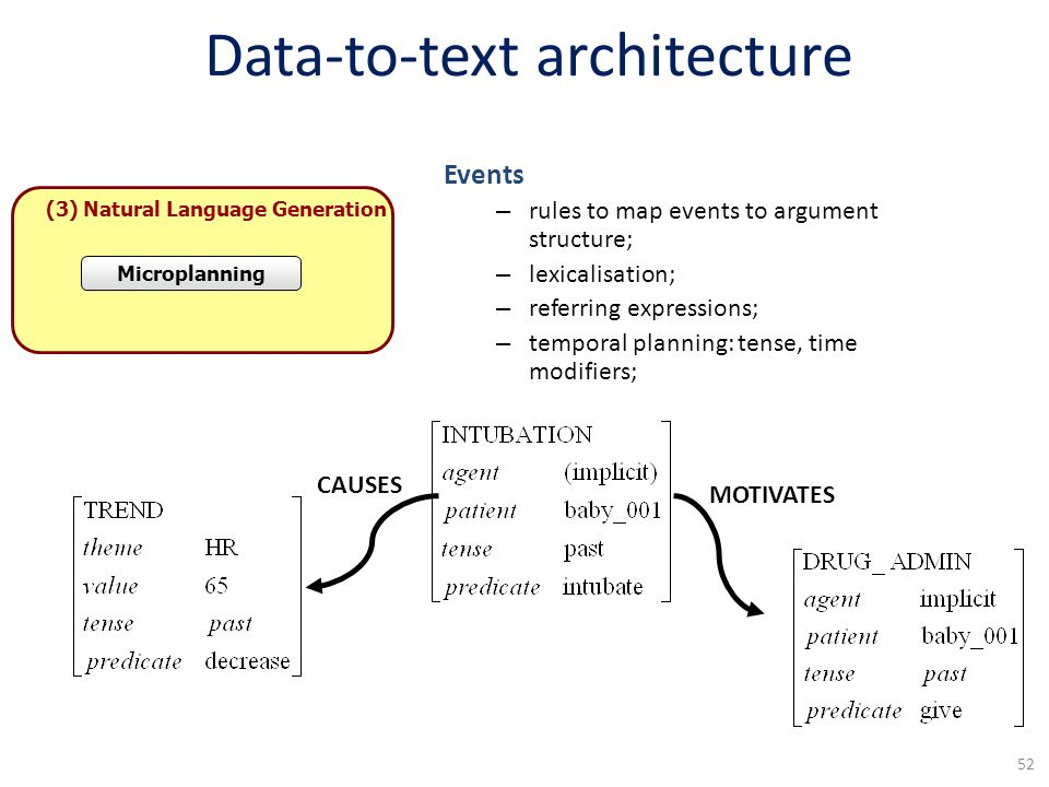 Data-to-text architecture
