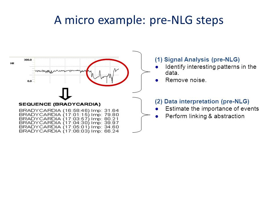 A micro example: pre-NLG steps