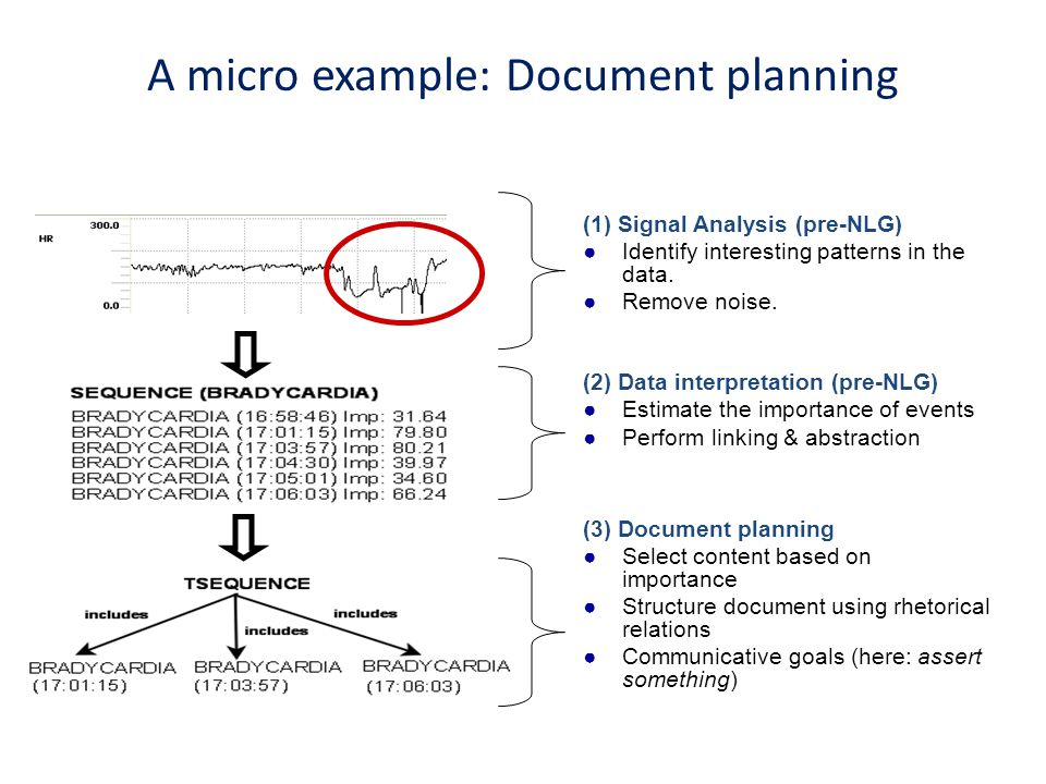 A micro example: Document planning