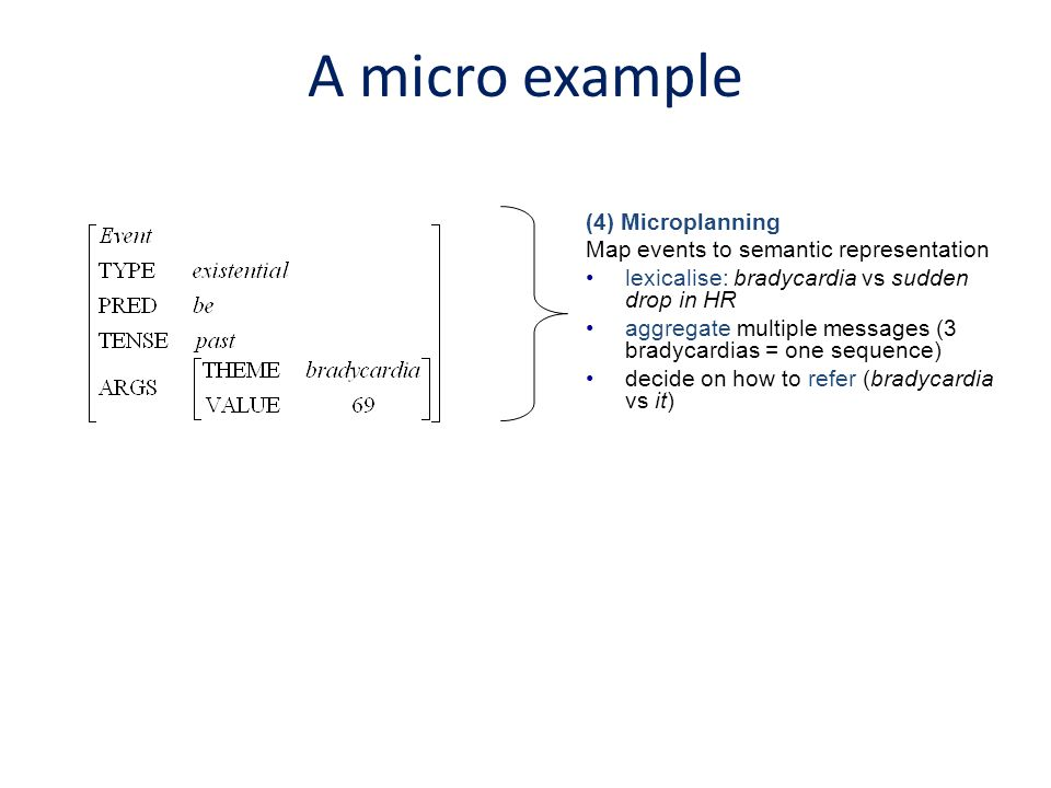 A micro example (4) Microplanning