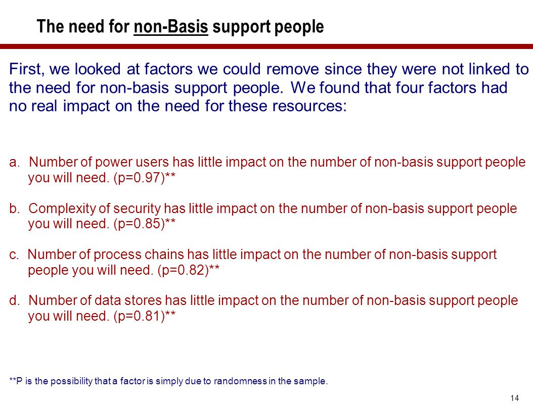 The need for non-Basis support people