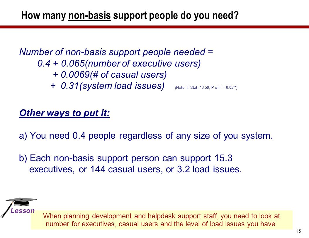 How many non-basis support people do you need