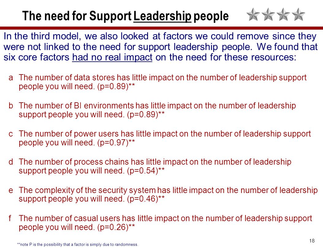 The need for Support Leadership people