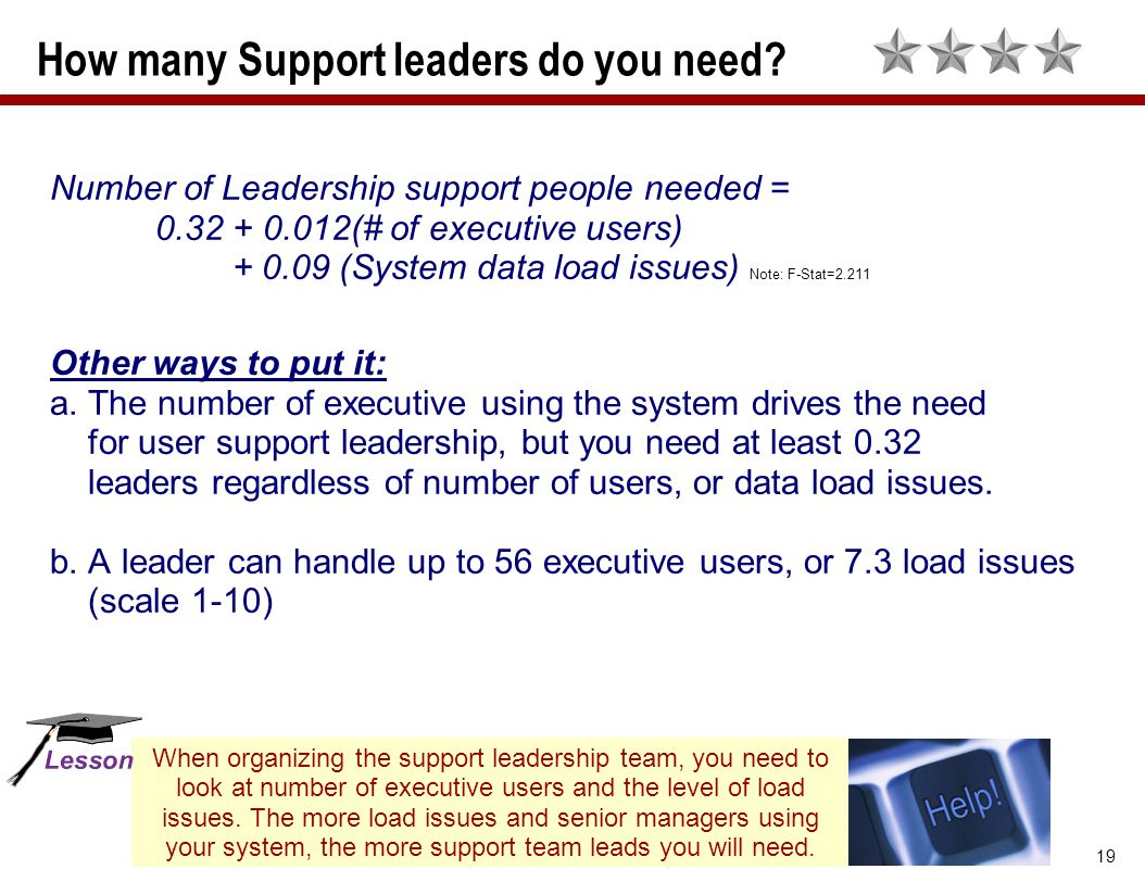 How many Support leaders do you need