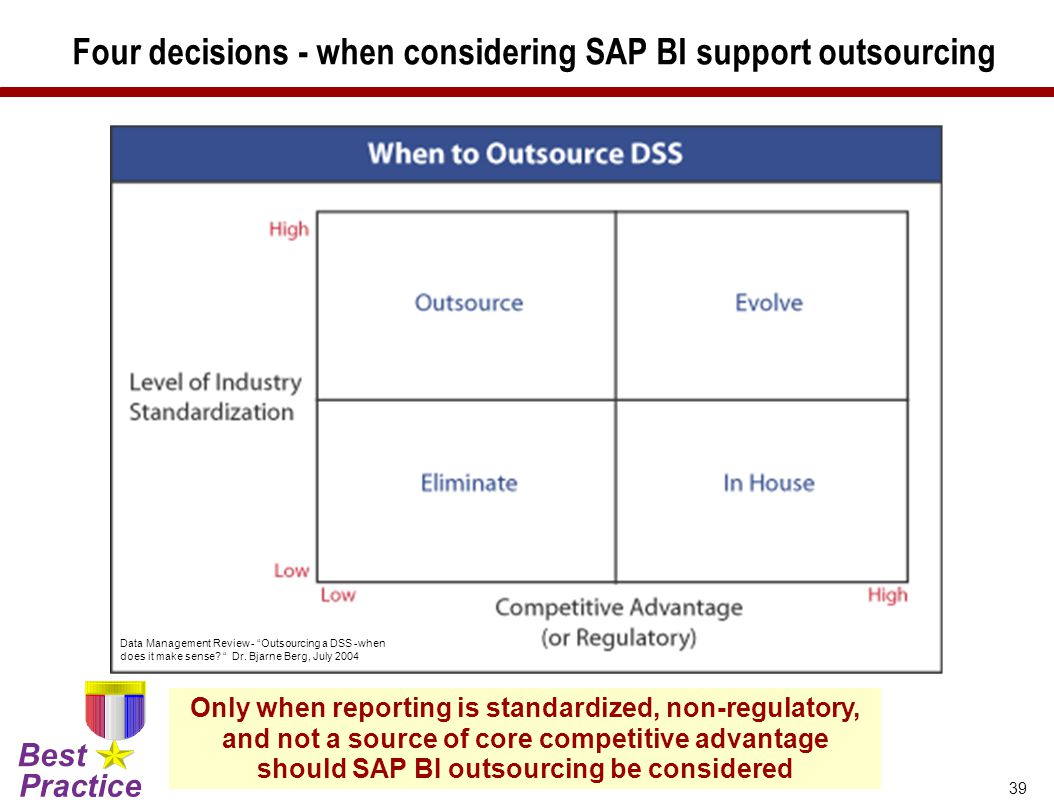 Four decisions - when considering SAP BI support outsourcing