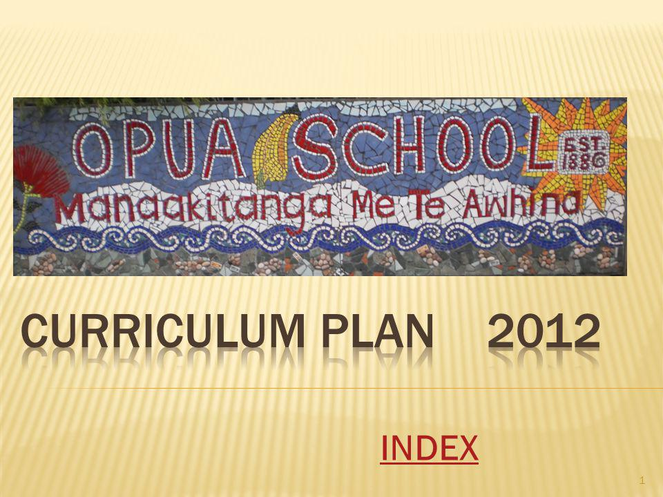 Curriculum Plan 2012 INDEX