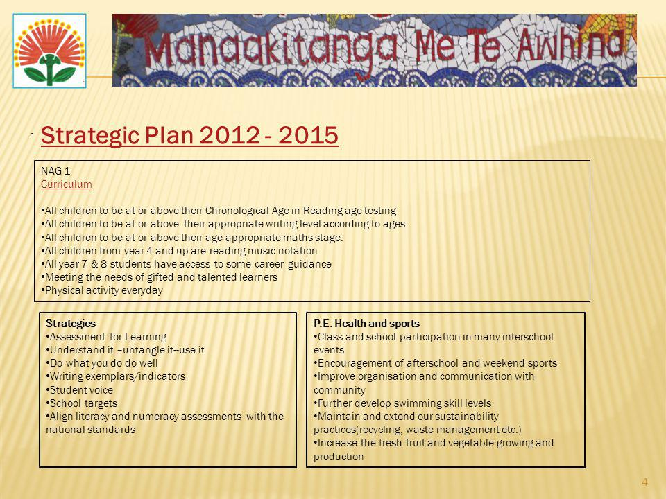 Strategic Plan 2012 - 2015 . NAG 1 Curriculum