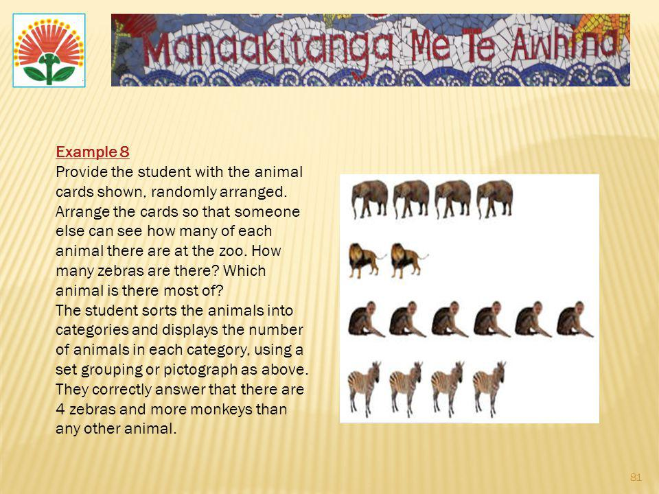 Example 8 Provide the student with the animal cards shown, randomly arranged.