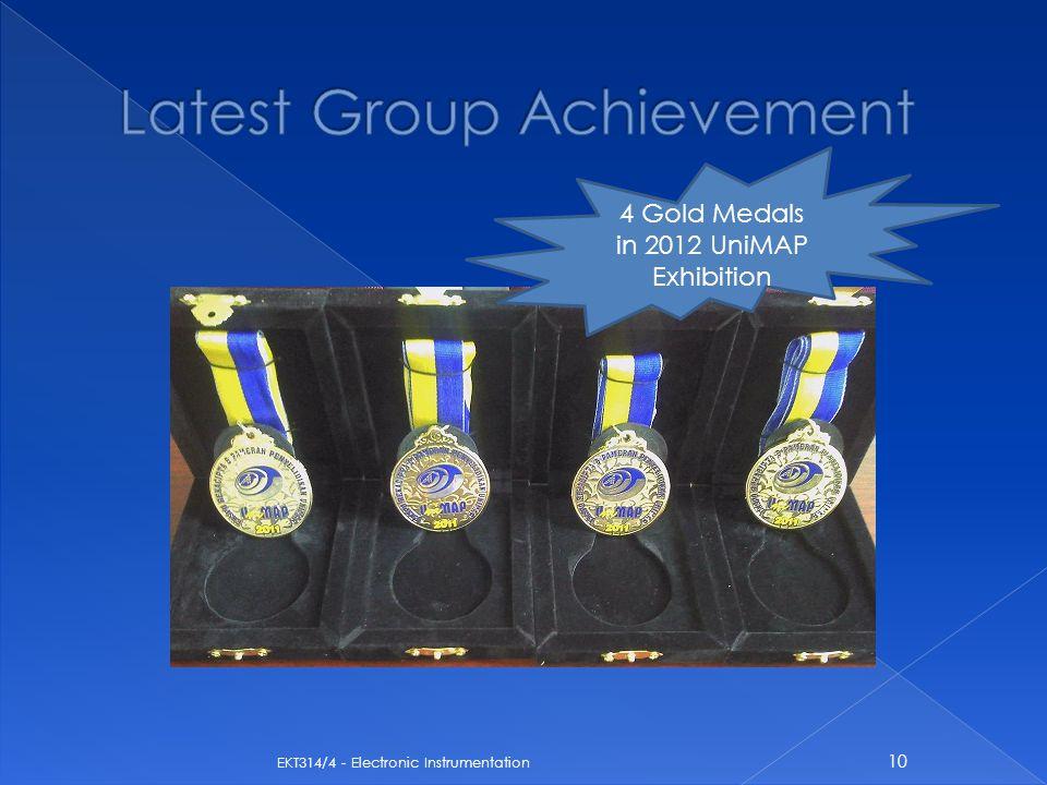 Latest Group Achievement