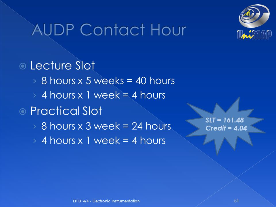 AUDP Contact Hour Lecture Slot Practical Slot