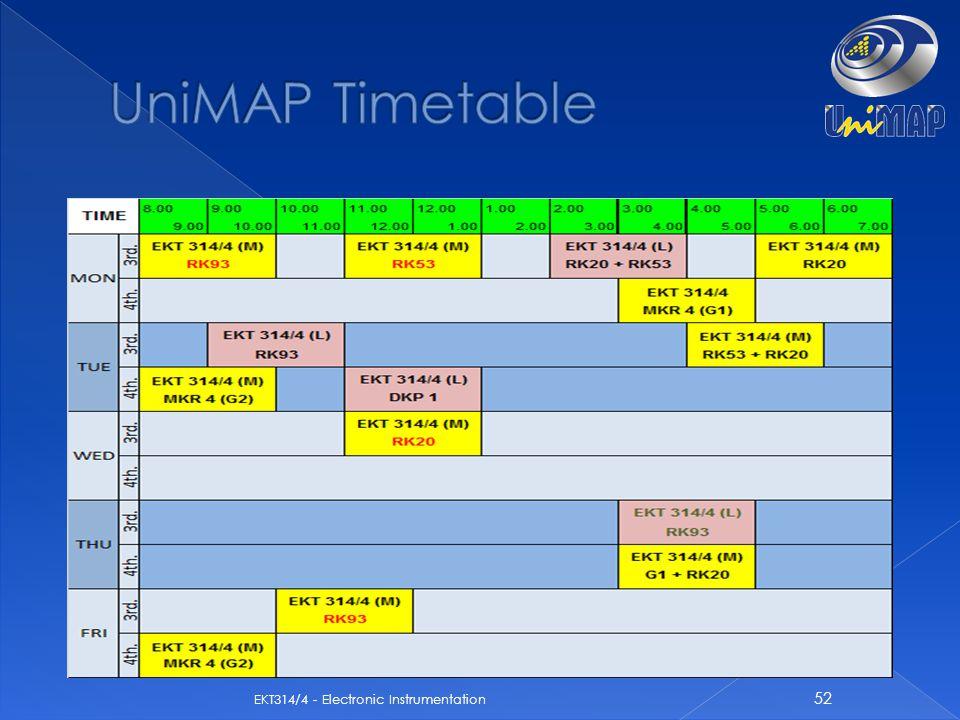 UniMAP Timetable