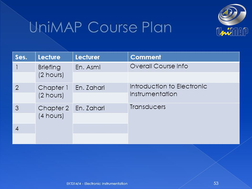 UniMAP Course Plan Ses. Lecture Lecturer Comment 1 Briefing (2 hours)