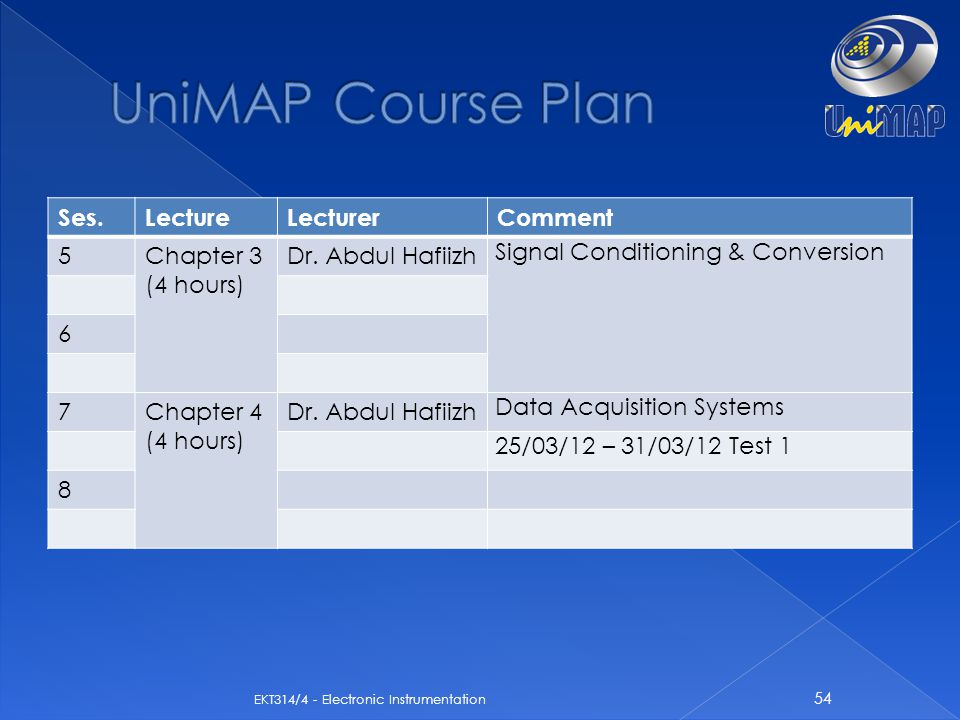 UniMAP Course Plan Ses. Lecture Lecturer Comment 5 Chapter 3 (4 hours)