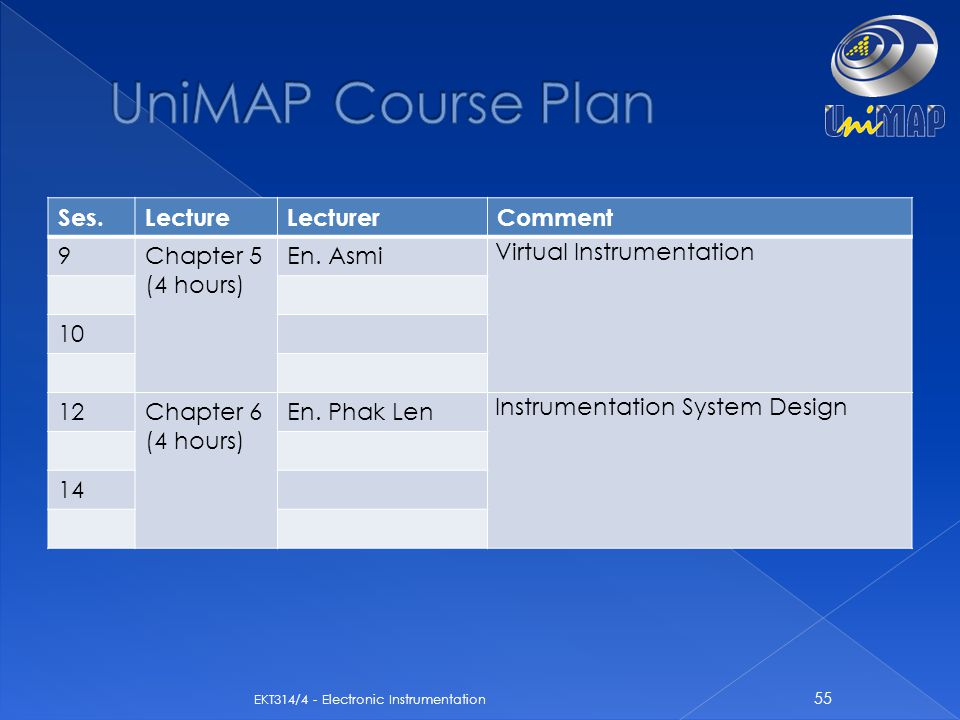 UniMAP Course Plan Ses. Lecture Lecturer Comment 9 Chapter 5 (4 hours)