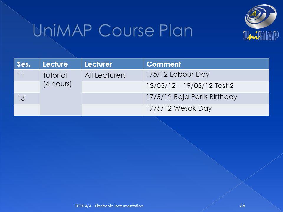 UniMAP Course Plan Ses. Lecture Lecturer Comment 11 Tutorial (4 hours)