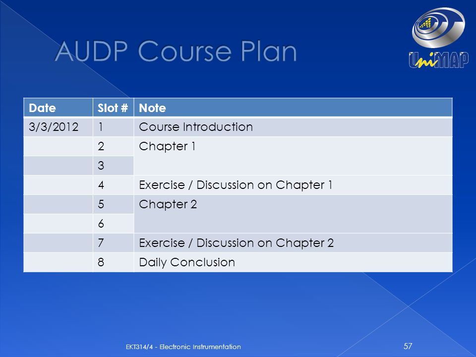 AUDP Course Plan Date Slot # Note 3/3/2012 1 Course Introduction 2