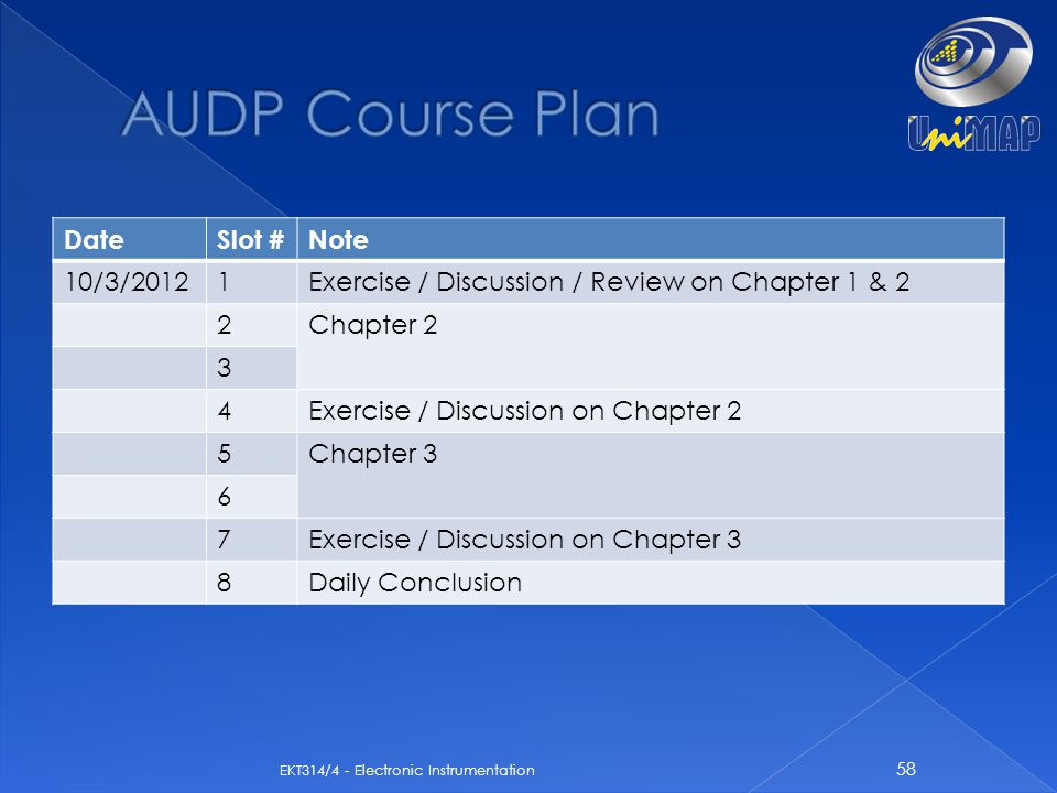 AUDP Course Plan Date Slot # Note 10/3/2012 1