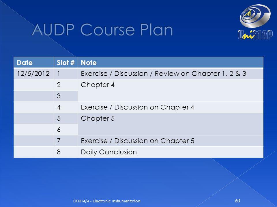 AUDP Course Plan Date Slot # Note 12/5/2012 1