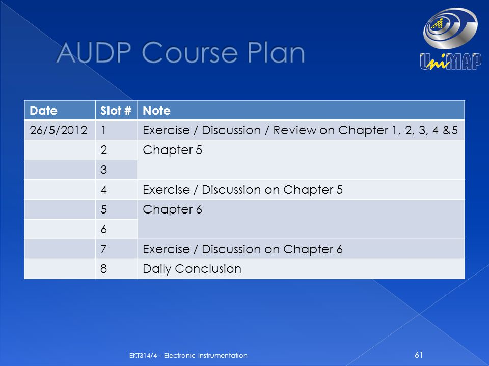 AUDP Course Plan Date Slot # Note 26/5/2012 1
