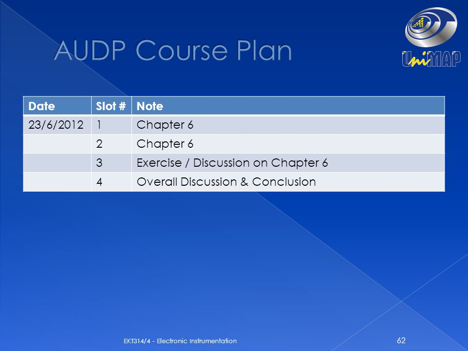 AUDP Course Plan Date Slot # Note 23/6/2012 1 Chapter 6 2 3