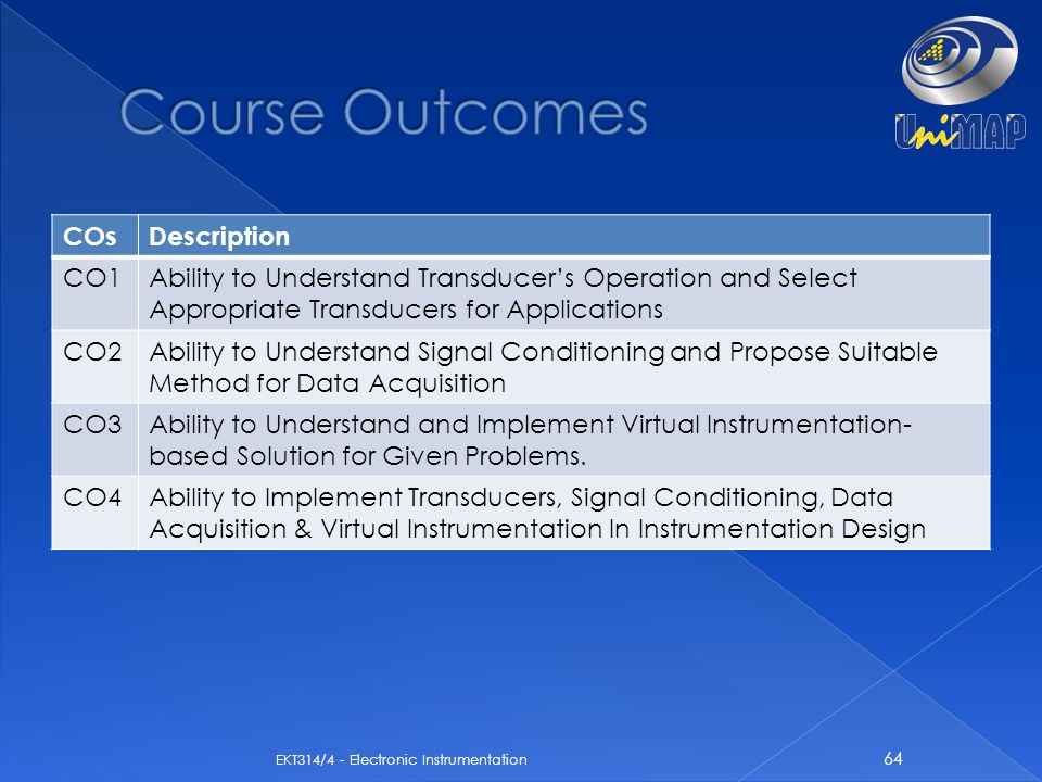 Course Outcomes COs Description CO1