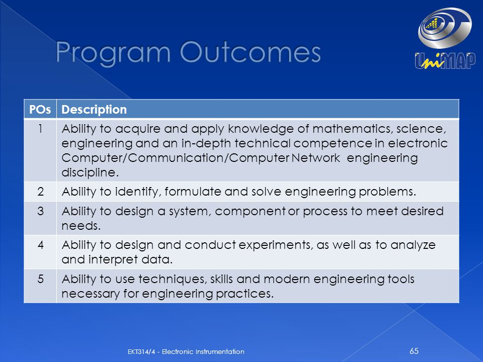 Program Outcomes POs Description 1