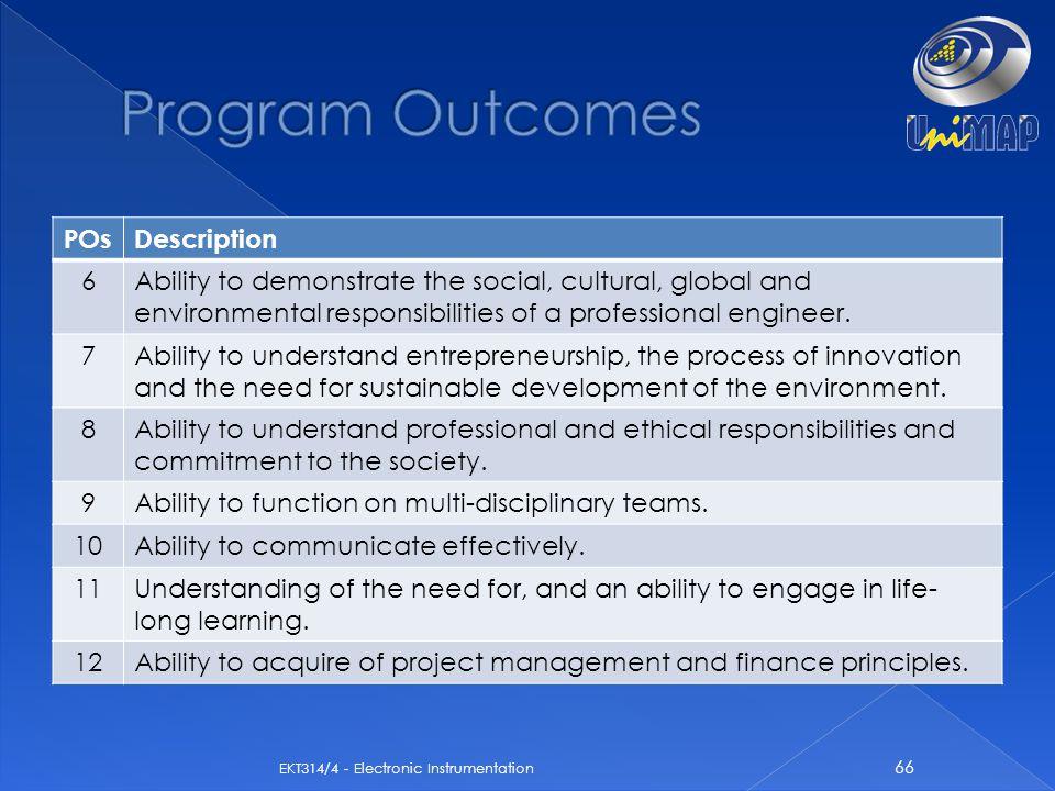 Program Outcomes POs Description 6