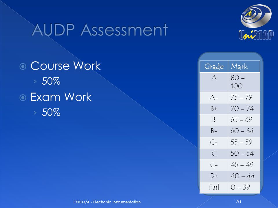 AUDP Assessment Course Work Exam Work 50% Grade Mark A 80 – 100 A-