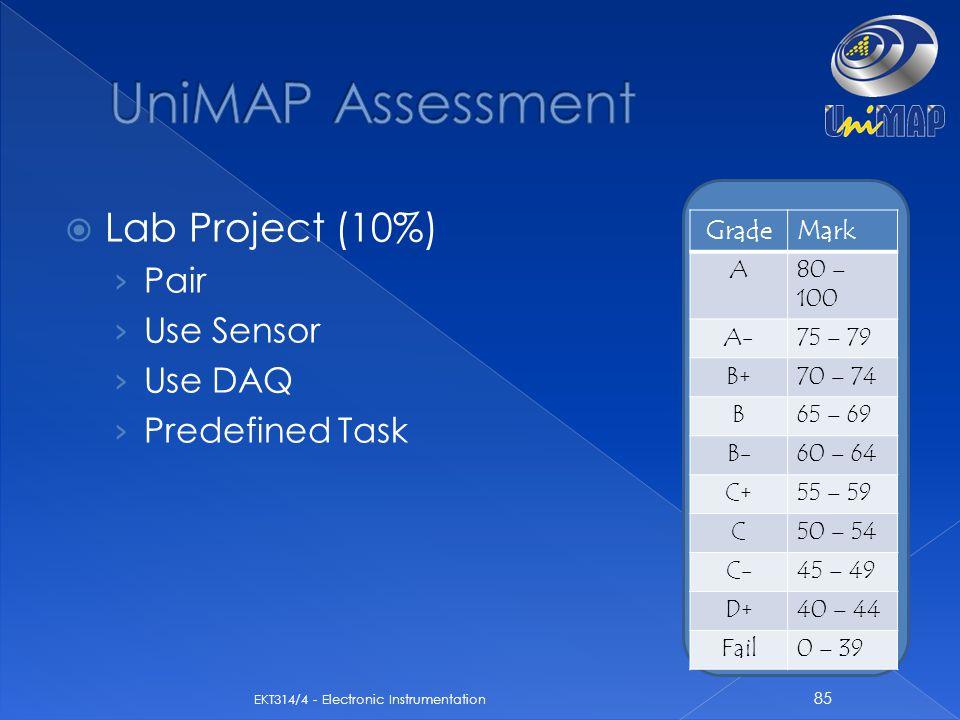 UniMAP Assessment Lab Project (10%) Pair Use Sensor Use DAQ