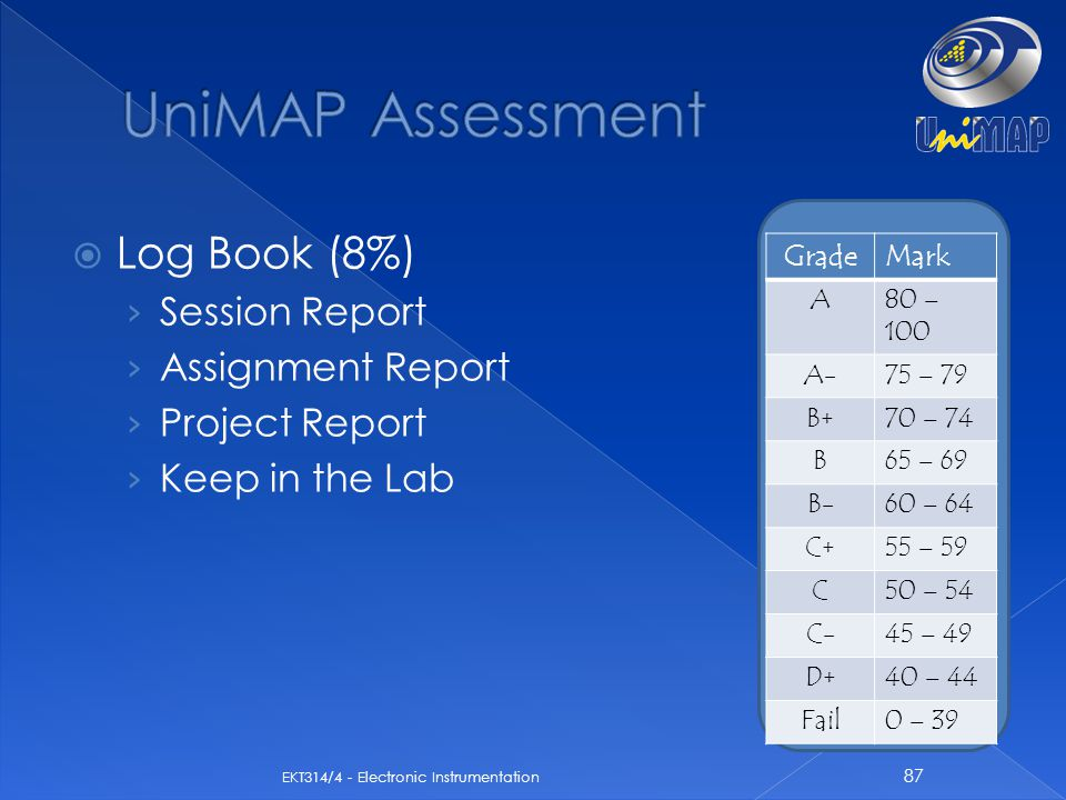 UniMAP Assessment Log Book (8%) Session Report Assignment Report