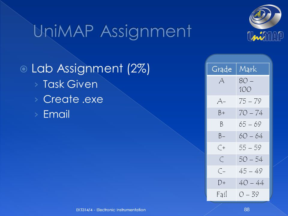 UniMAP Assignment Lab Assignment (2%) Task Given Create .exe Email