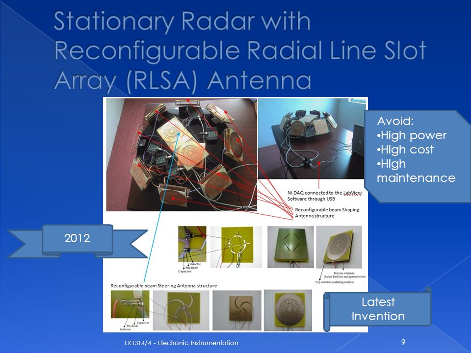 Stationary Radar with Reconfigurable Radial Line Slot Array (RLSA) Antenna