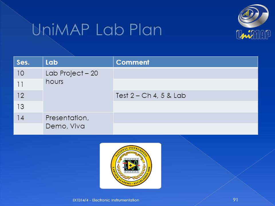 UniMAP Lab Plan Ses. Lab Comment 10 Lab Project – 20 hours 11 12