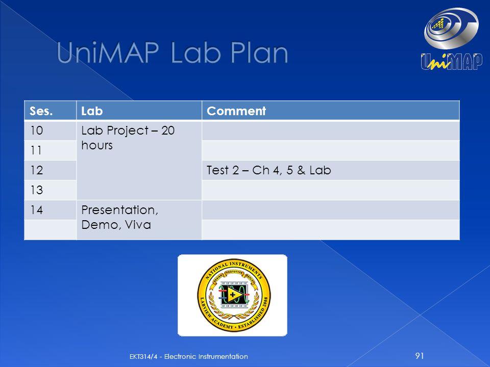 UniMAP Lab Plan Ses. Lab Comment 10 Lab Project – 20 hours 11 12