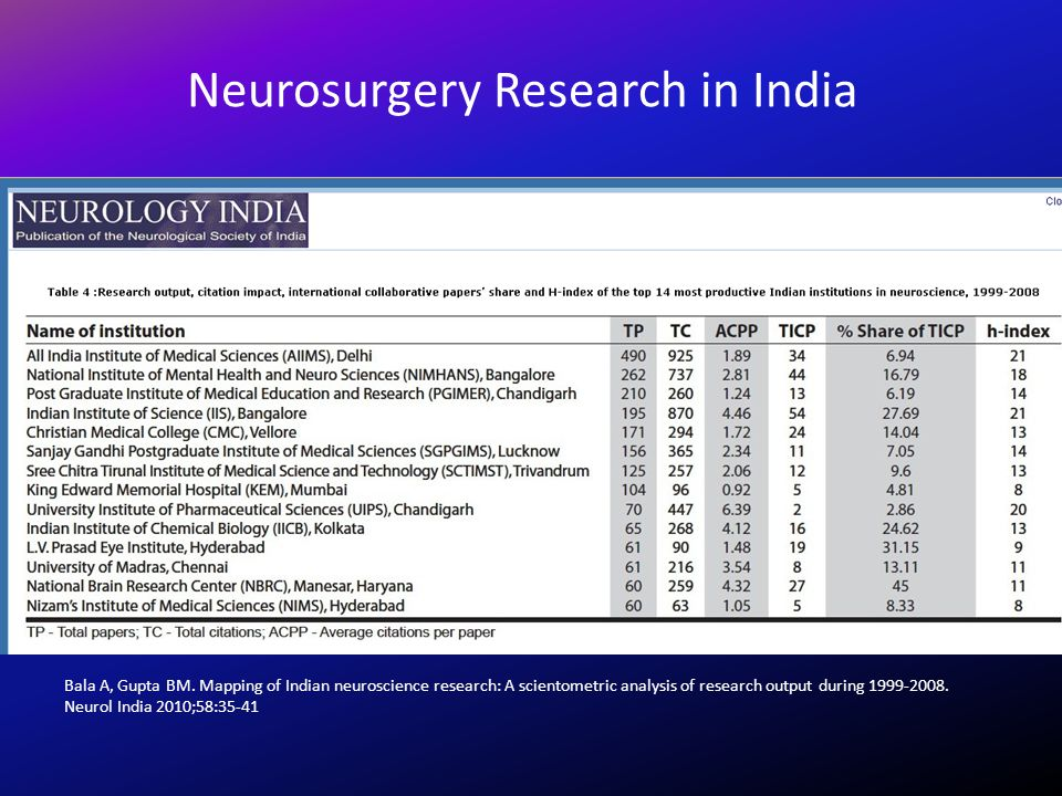 Neurosurgery Research in India