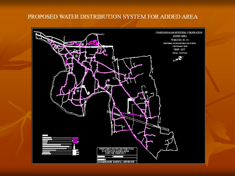 PROPOSED WATER DISTRIBUTION SYSTEM FOR ADDED AREA