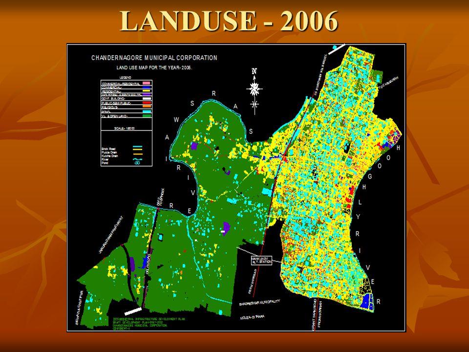 LANDUSE - 2006