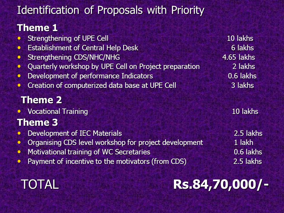Identification of Proposals with Priority